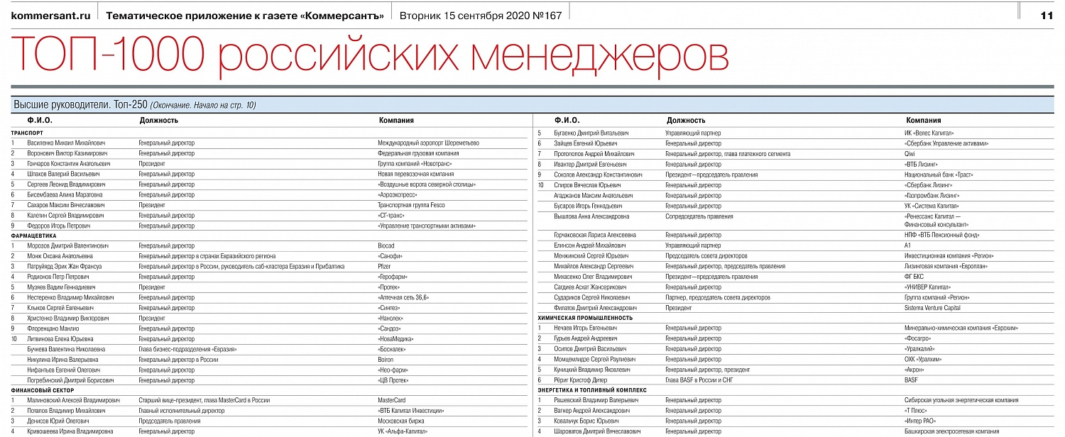 NANOLEK Is Included in the TOP-1000 Russian Managers Ranking